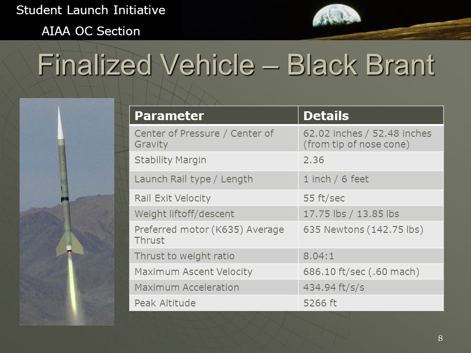 Finalized Vehicle – Black Brant ParameterDetails Center of Pressure / Center of Gravity 62.02 inches / 52.48 inches (from tip of nose cone) Stability Margin2.36 Launch Rail type / Length1 inch / 6 feet Rail Exit Velocity55 ft/sec Weight liftoff/descent17.75 lbs / 13.85 lbs Preferred motor (K635) Average Thrust 635 Newtons (142.75 lbs) Thrust to weight ratio8.04:1 Maximum Ascent Velocity686.10 ft/sec (.60 mach) Maximum Acceleration434.94 ft/s/s Peak Altitude5266 ft 8 Student Launch Initiative AIAA OC Section