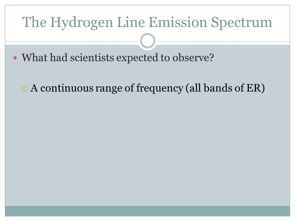 The Hydrogen Line Emission Spectrum What had scientists expected to observe?  A continuous range of frequency (all bands of ER)