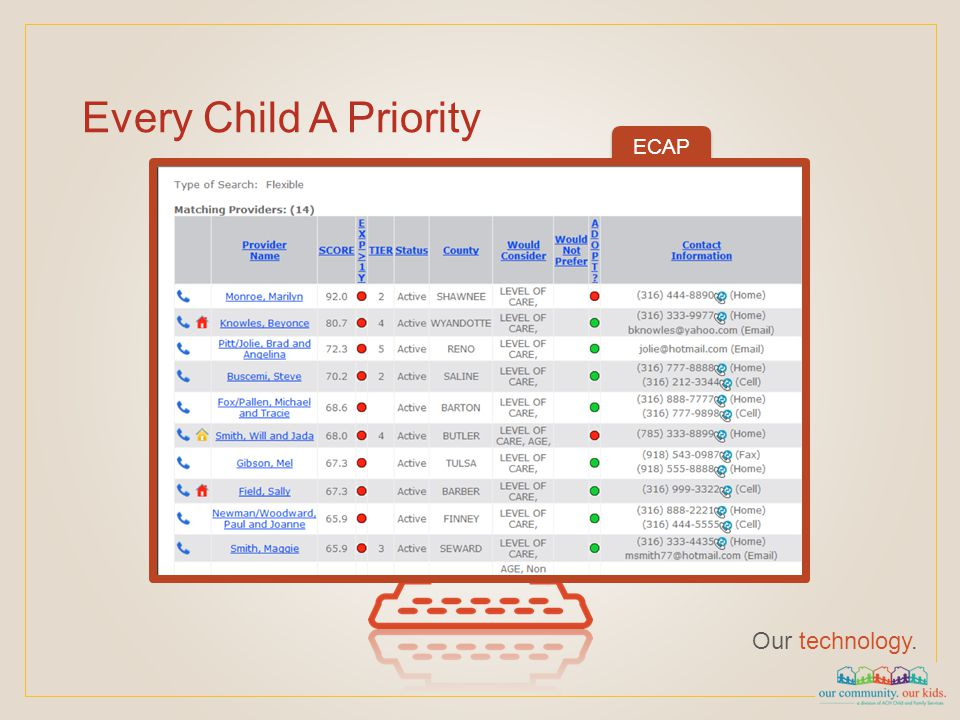 ECAP Our technology. Every Child A Priority