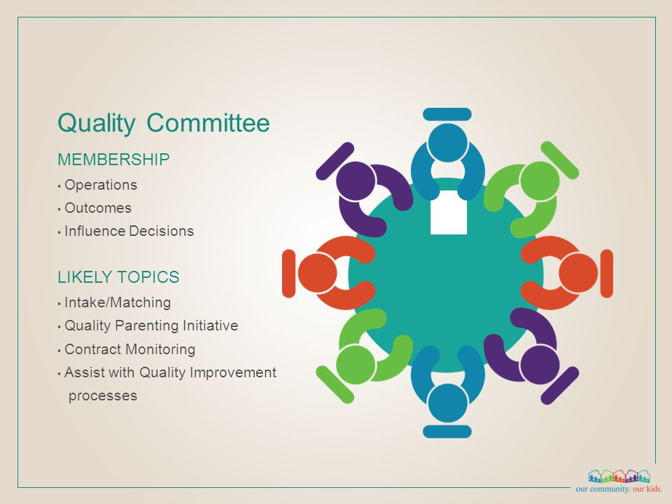 Quality Committee MEMBERSHIP Operations Outcomes Influence Decisions LIKELY TOPICS Intake/Matching Quality Parenting Initiative Contract Monitoring As