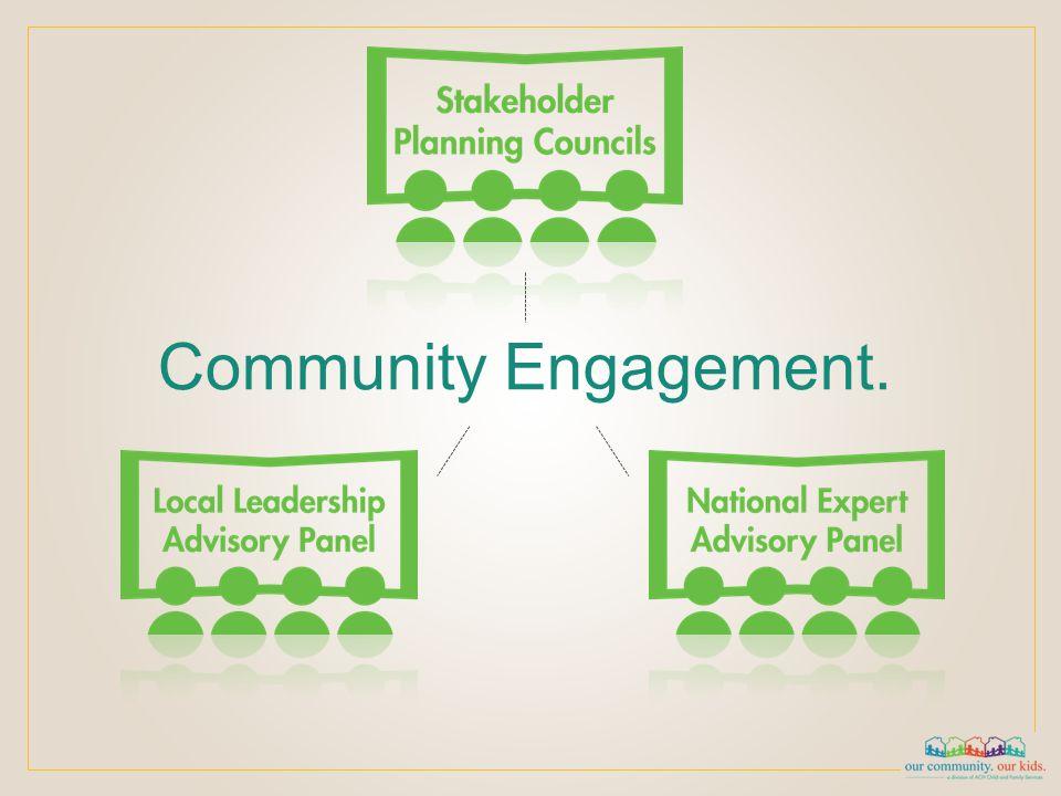Community Engagement.