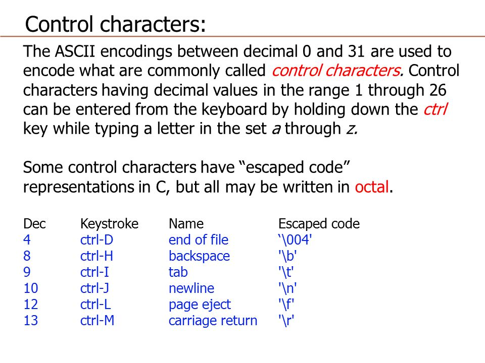 The ASCII encodings between decimal 0 and 31 are used to encode what are commonly called control characters.