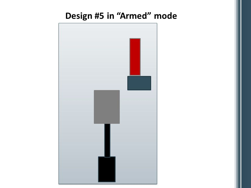 Design #5 in Armed mode