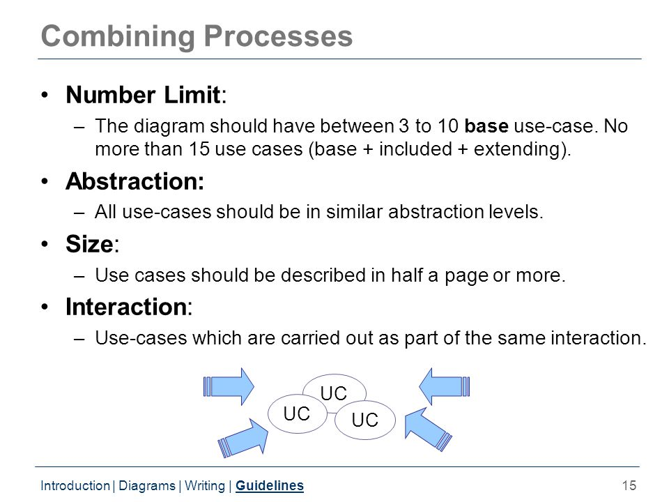 15 Combining Processes Number Limit: –The diagram should have between 3 to 10 base use-case.