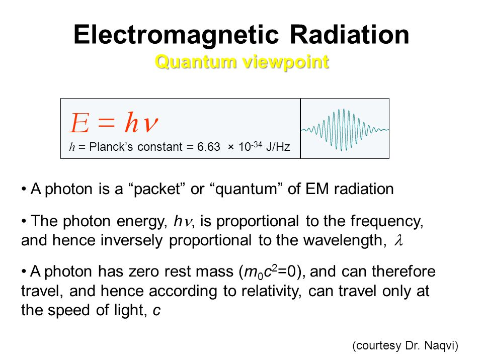 Quantum viewpoint Electromagnetic Radiation Quantum viewpoint A photon is a packet or quantum of EM radiation The photon energy, h, is proportional to the frequency, and hence inversely proportional to the wavelength, A photon has zero rest mass (m 0 c 2 =0), and can therefore travel, and hence according to relativity, can travel only at the speed of light, c E = h h = Planck's constant = 6.63 × 10 -34 J/Hz (courtesy Dr.