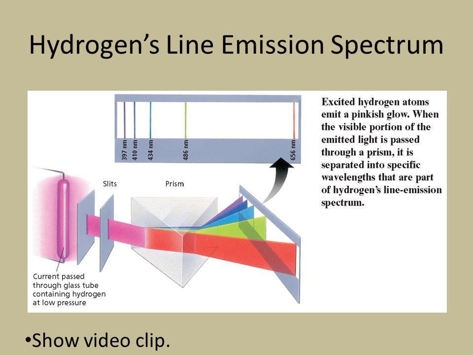 Hydrogen's Line Emission Spectrum Show video clip.