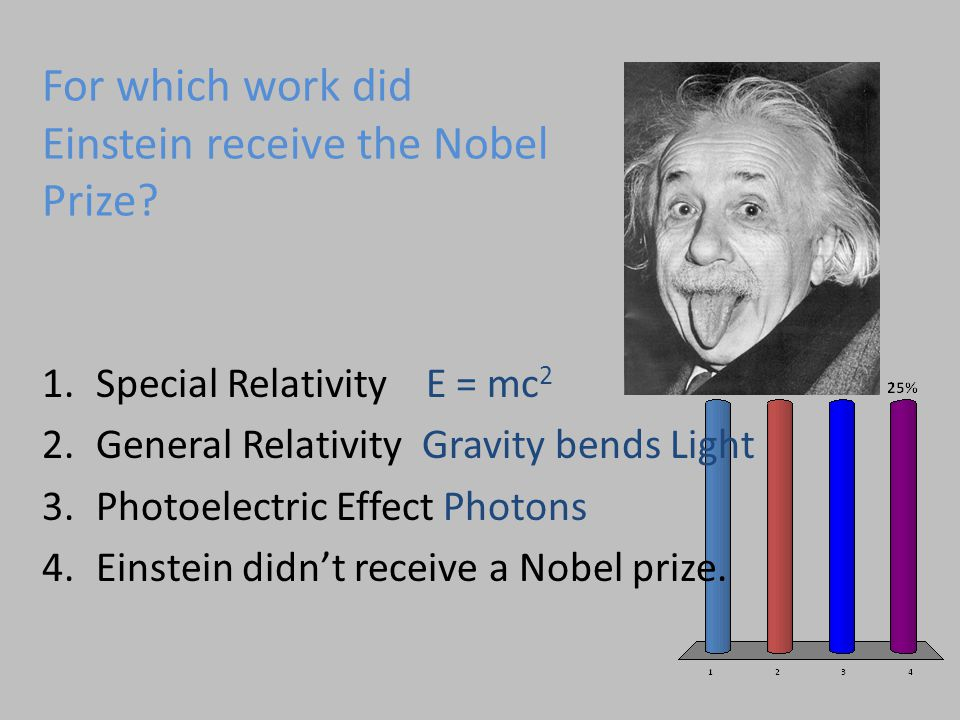 For which work did Einstein receive the Nobel Prize.