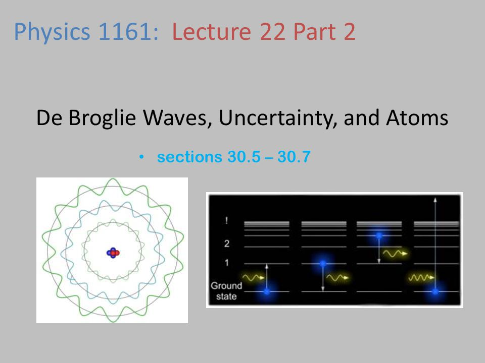 De Broglie Waves, Uncertainty, and Atoms sections 30.5 – 30.7 Physics 1161: Lecture 22 Part 2