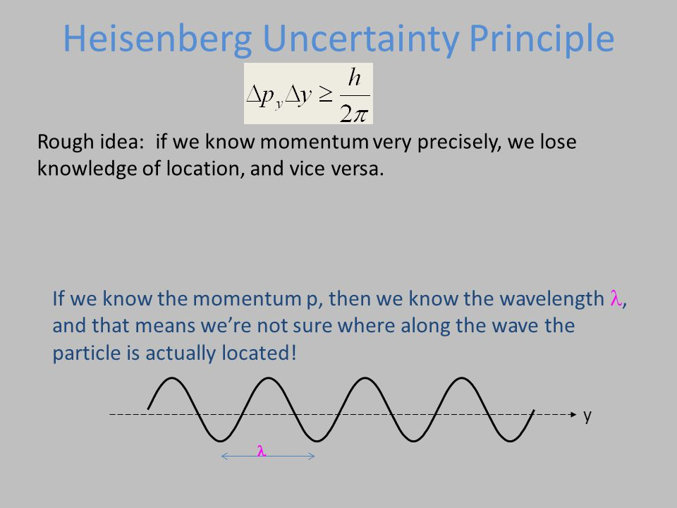 Rough idea: if we know momentum very precisely, we lose knowledge of location, and vice versa.