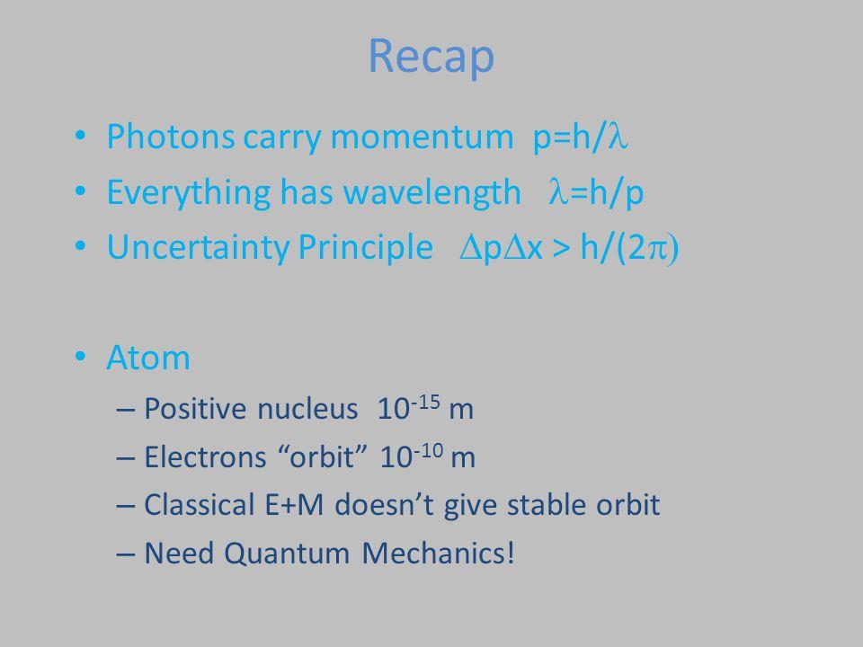 Recap Photons carry momentum p=h/ Everything has wavelength =h/p Uncertainty Principle  p  x > h/(2  Atom – Positive nucleus 10 -15 m – Electrons orbit 10 -10 m – Classical E+M doesn't give stable orbit – Need Quantum Mechanics!
