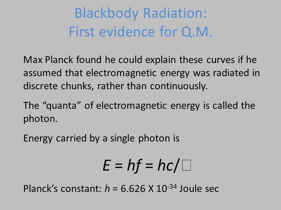 Blackbody Radiation: First evidence for Q.M.