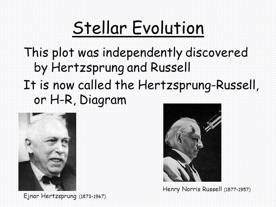 Stellar Evolution This plot was independently discovered by Hertzsprung and Russell It is now called the Hertzsprung-Russell, or H-R, Diagram Ejnar Hertzsprung (1873-1967) Henry Norris Russell (1877-1957)