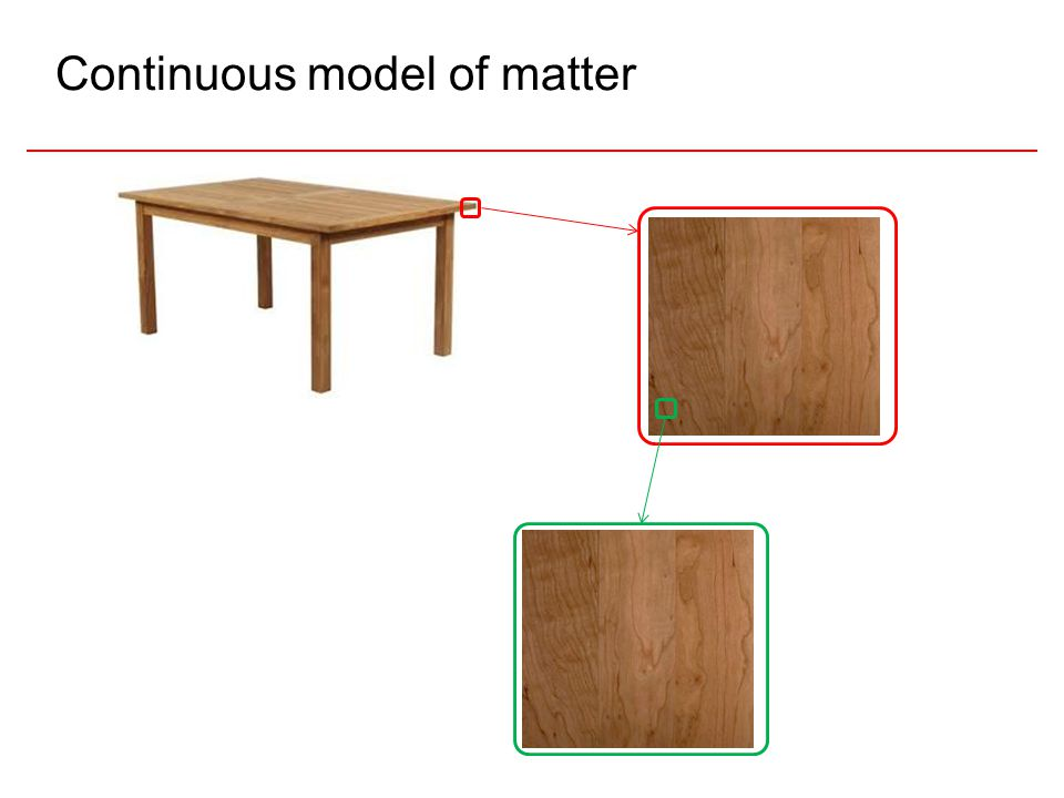 Continuous model of matter