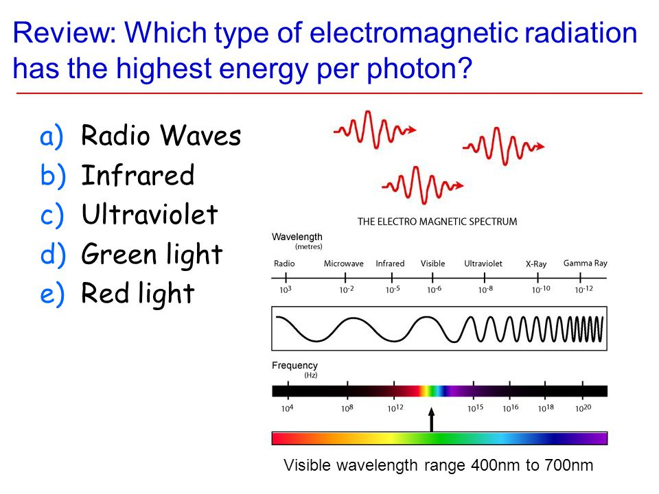Review: Which type of electromagnetic radiation has the highest energy per photon? a)Radio Waves b)Infrared c)Ultraviolet d)Green light e)Red light Vi