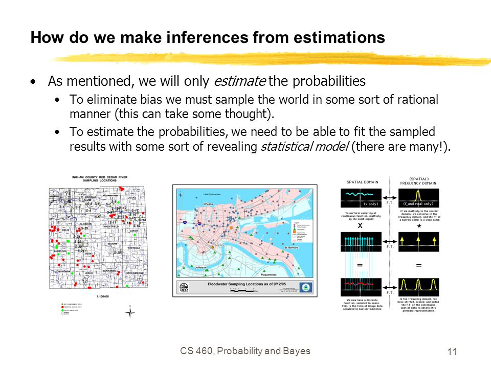 CS 460, Probability and Bayes 11 How do we make inferences from estimations As mentioned, we will only estimate the probabilities To eliminate bias we must sample the world in some sort of rational manner (this can take some thought).