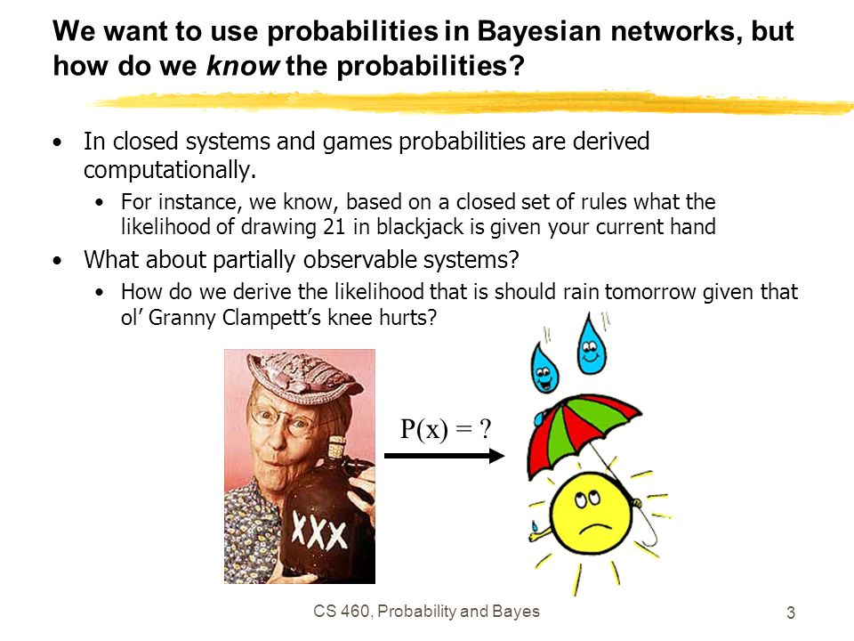 3 We want to use probabilities in Bayesian networks, but how do we know the probabilities.
