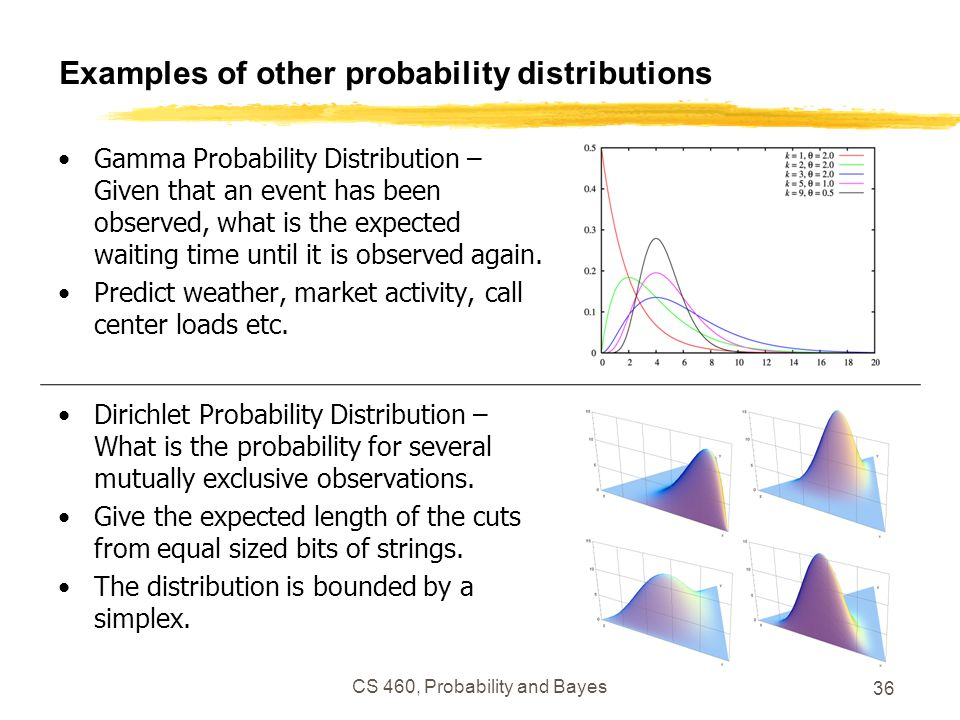 Examples of other probability distributions Gamma Probability Distribution – Given that an event has been observed, what is the expected waiting time until it is observed again.