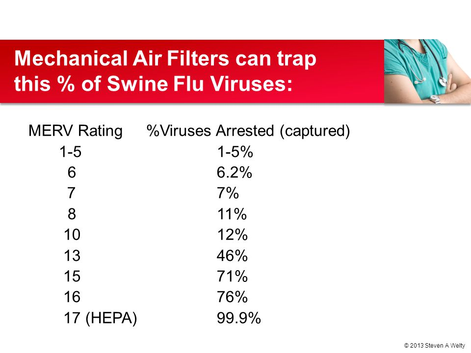 MERV Rating %Viruses Arrested (captured) 1-5 1-5% 6 6.2% 7 7% 8 11% 10 12% 13 46% 15 71% 16 76% 17 (HEPA) 99.9% Mechanical Air Filters can trap this %