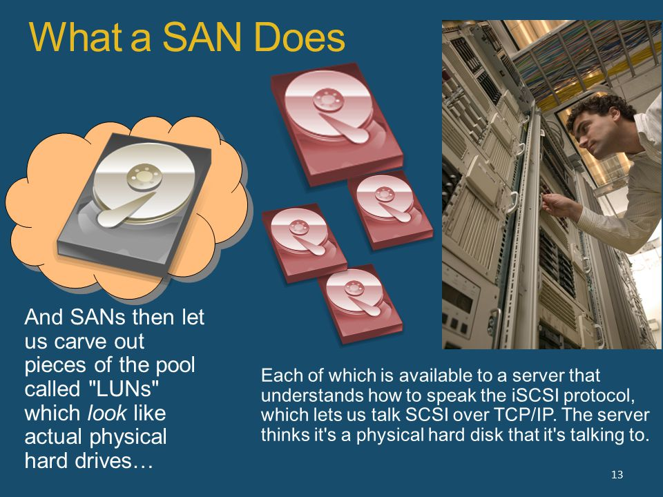 What a SAN Does 13 And SANs then let us carve out pieces of the pool called LUNs which look like actual physical hard drives… Each of which is available to a server that understands how to speak the iSCSI protocol, which lets us talk SCSI over TCP/IP.