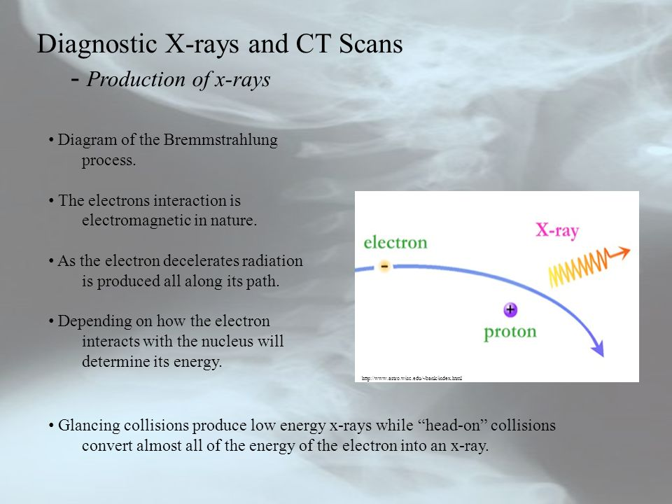 Diagnostic X-rays and CT Scans - Production of x-rays http://www.astro.wisc.edu/~bank/index.html Diagram of the Bremmstrahlung process.
