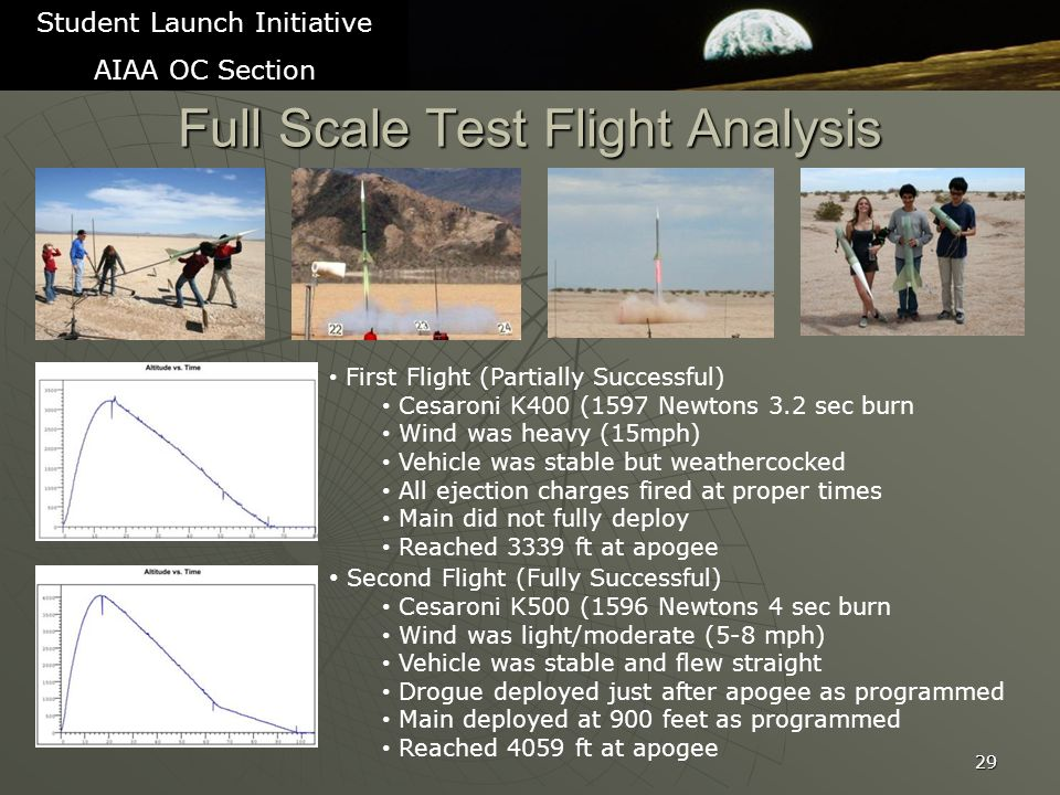 Full Scale Test Flight Analysis 29 Student Launch Initiative AIAA OC Section First Flight (Partially Successful) Cesaroni K400 (1597 Newtons 3.2 sec burn Wind was heavy (15mph) Vehicle was stable but weathercocked All ejection charges fired at proper times Main did not fully deploy Reached 3339 ft at apogee Second Flight (Fully Successful) Cesaroni K500 (1596 Newtons 4 sec burn Wind was light/moderate (5-8 mph) Vehicle was stable and flew straight Drogue deployed just after apogee as programmed Main deployed at 900 feet as programmed Reached 4059 ft at apogee