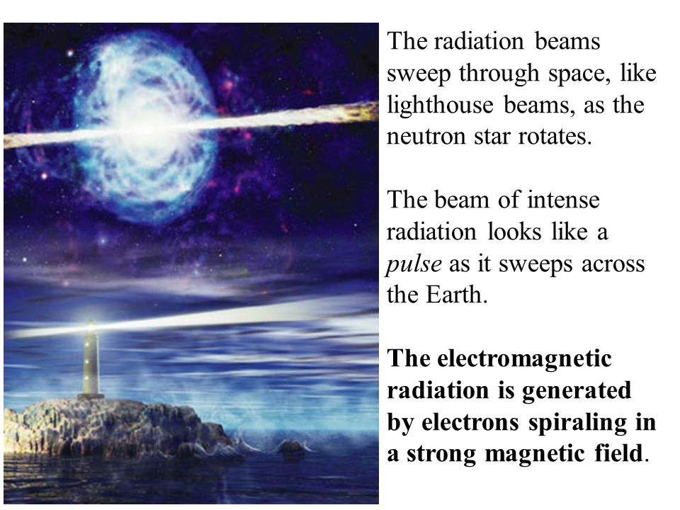 The radiation beams sweep through space, like lighthouse beams, as the neutron star rotates.