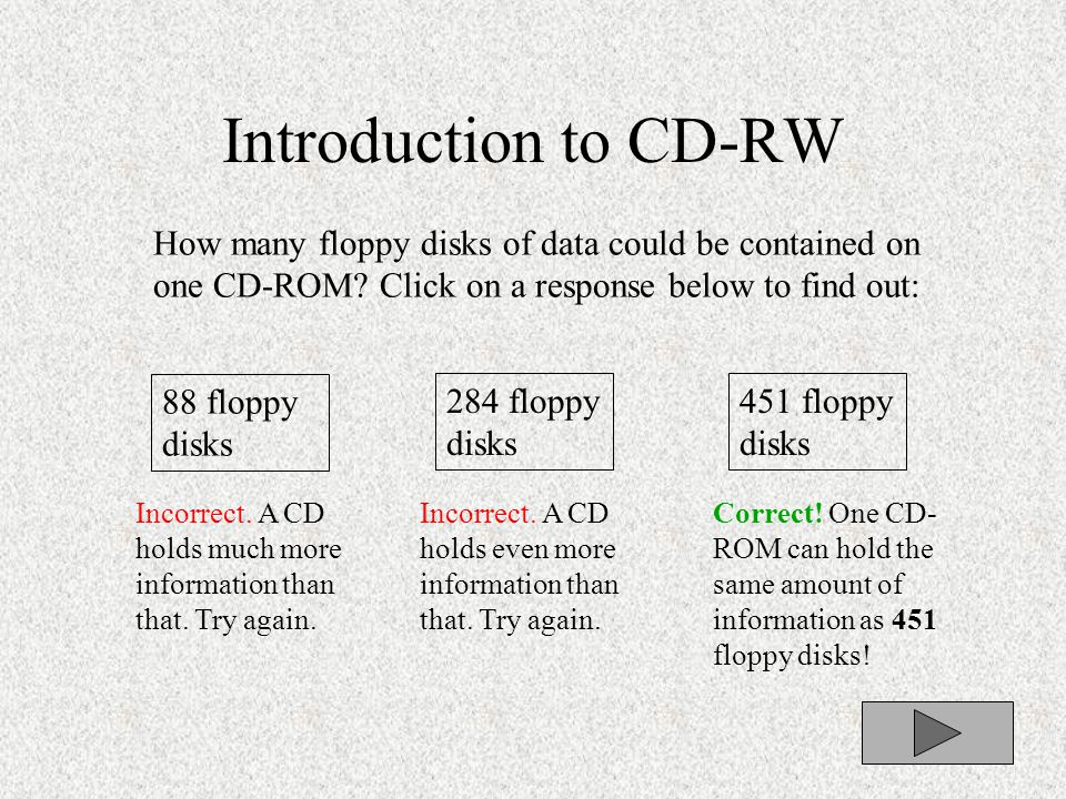 Introduction to CD-RW CD-ROMs are a great method of computer storage.