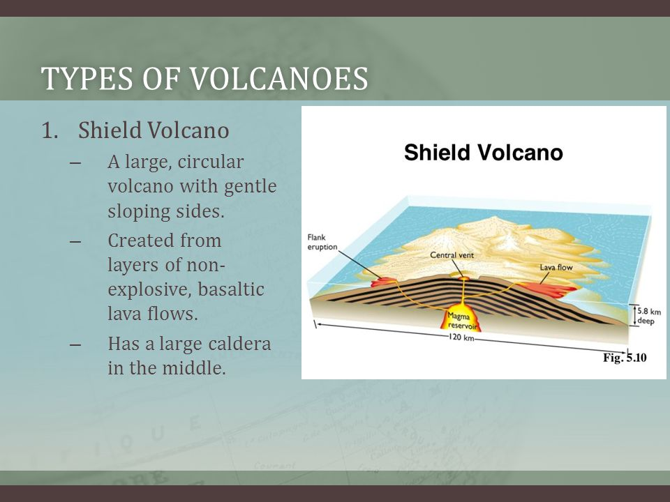TYPES OF VOLCANOESTYPES OF VOLCANOES 1.Shield Volcano – A large, circular volcano with gentle sloping sides. – Created from layers of non- explosive,