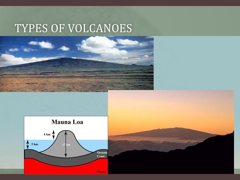 TYPES OF VOLCANOESTYPES OF VOLCANOES