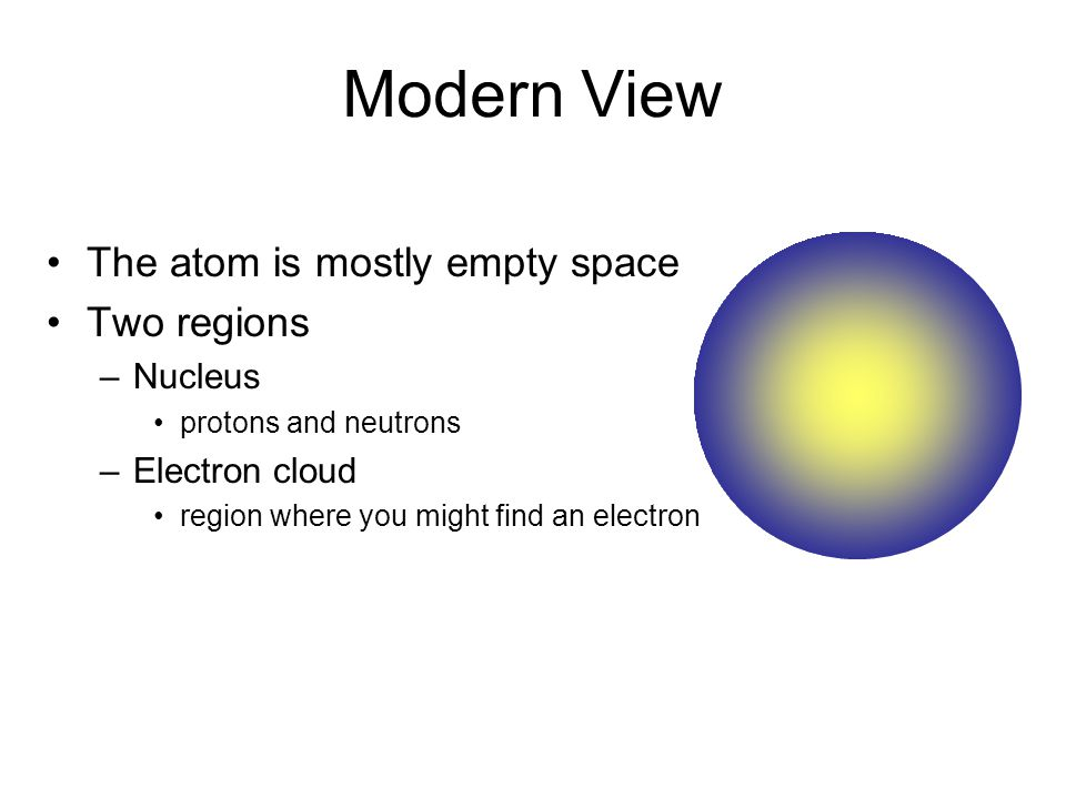 Modern View The atom is mostly empty space Two regions –Nucleus protons and neutrons –Electron cloud region where you might find an electron