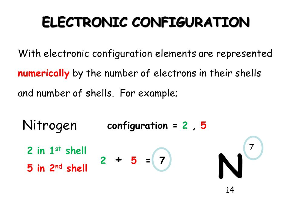 ELECTRONIC CONFIGURATION With electronic configuration elements are represented numerically by the number of electrons in their shells and number of s