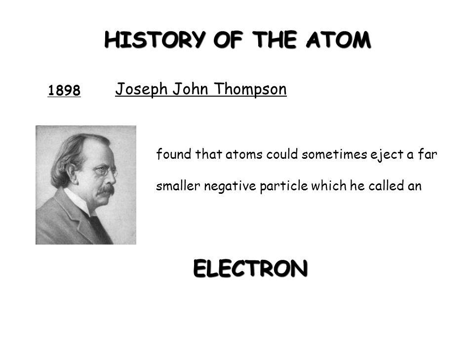 HELIUM ATOM + N N + - - proton electron neutron Shell