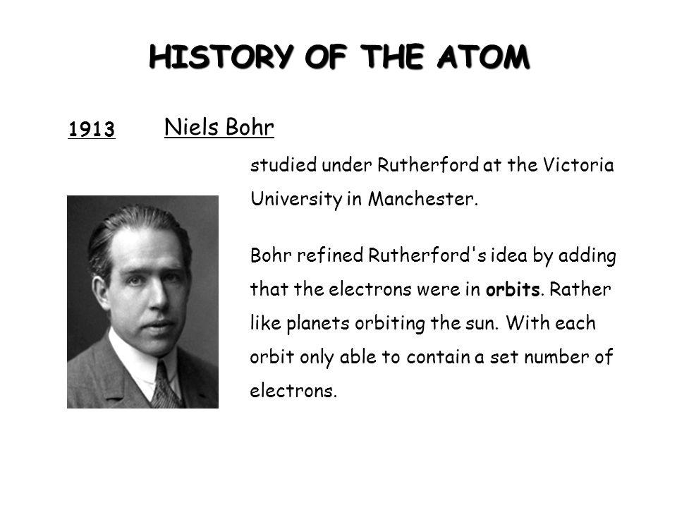 Bohr Atom The Planetary Model of the Atom