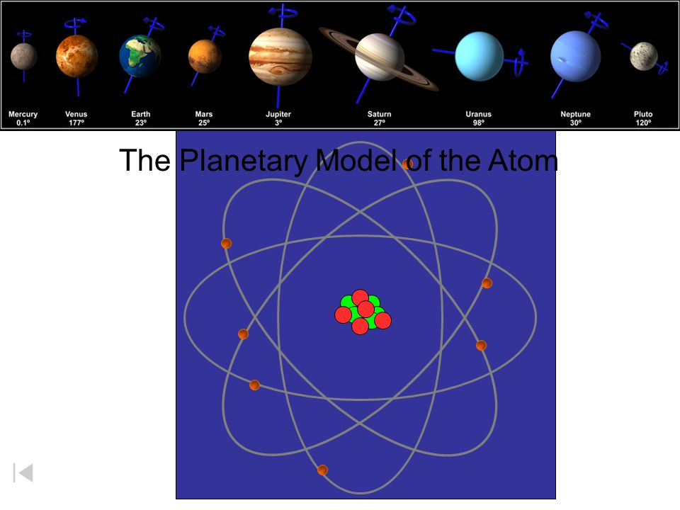 Bohr Atom The Planetary Model of the Atom