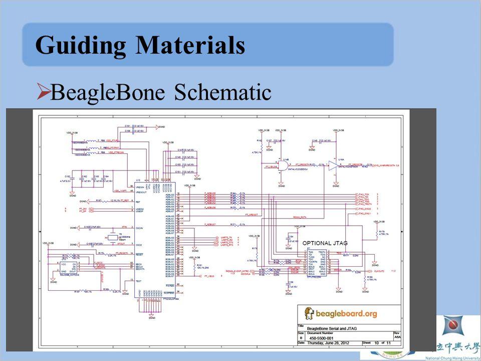 Guiding Materials  BeagleBone Schematic
