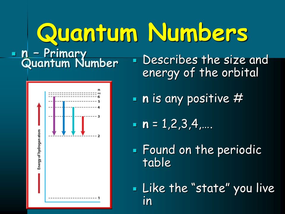 Quantum Numbers  n – Primary Quantum Number  Describes the size and energy of the orbital  n is any positive #  n = 1,2,3,4,….  Found on the peri