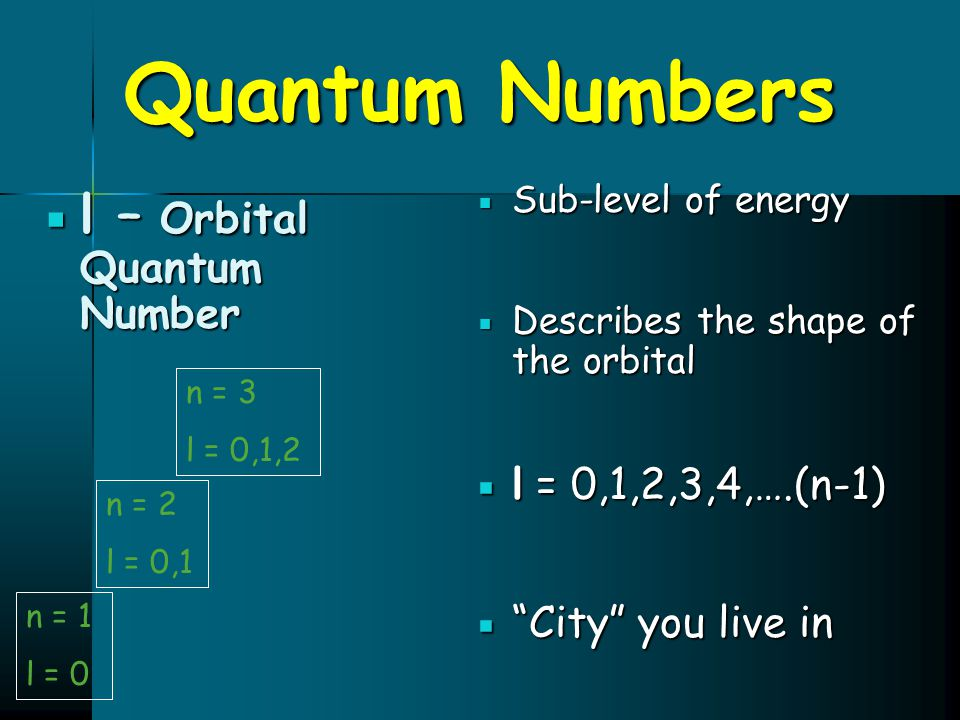 """Quantum Numbers  l – Orbital Quantum Number  Sub-level of energy  Describes the shape of the orbital  l = 0,1,2,3,4,….(n-1)  """"City"""" you live in n"""