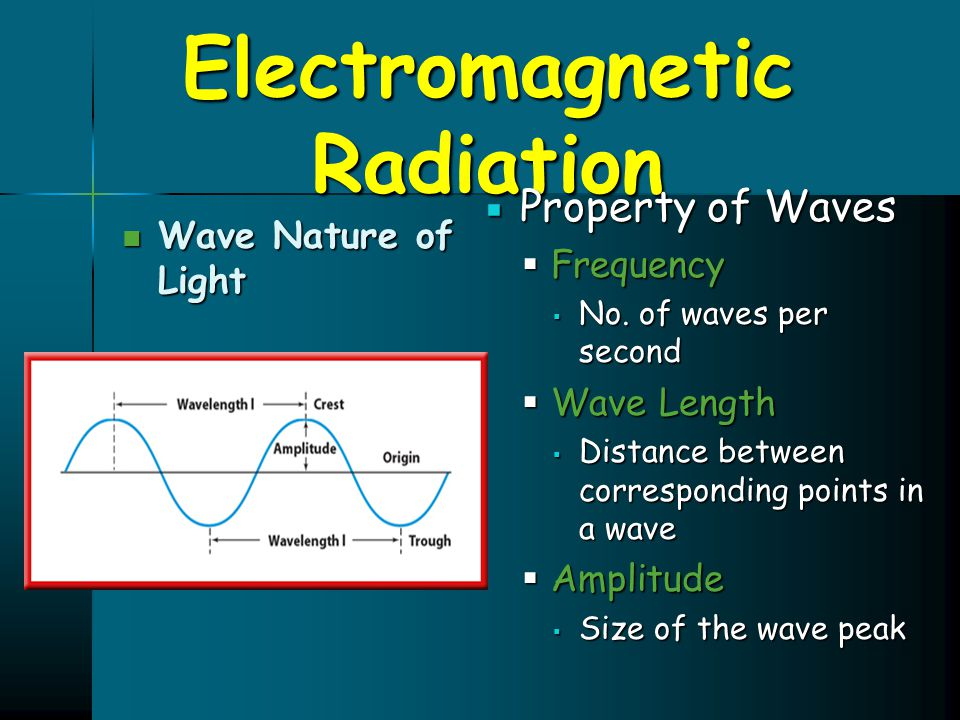 Electromagnetic Radiation Wave Nature of Light Wave Nature of Light  Property of Waves  Frequency ▪ No. of waves per second  Wave Length ▪ Distance