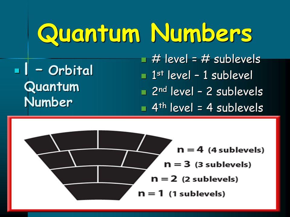 Quantum Numbers  l – Orbital Quantum Number # level = # sublevels # level = # sublevels 1 st level – 1 sublevel 1 st level – 1 sublevel 2 nd level –
