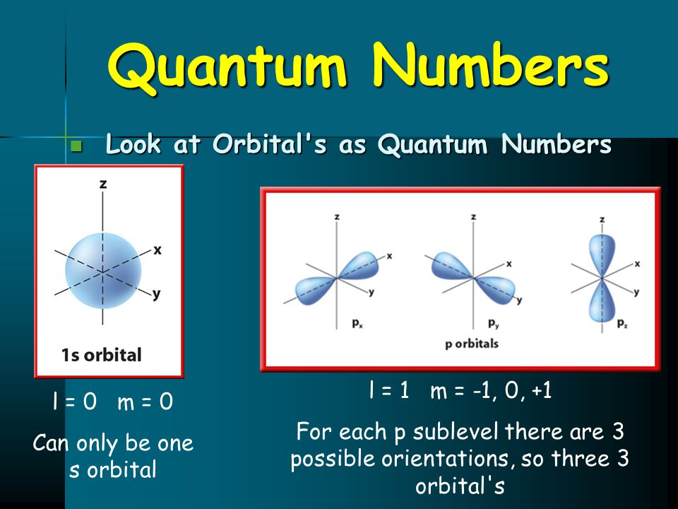 Quantum Numbers Look at Orbital's as Quantum Numbers Look at Orbital's as Quantum Numbers l = 0 m = 0 Can only be one s orbital l = 1 m = -1, 0, +1 Fo
