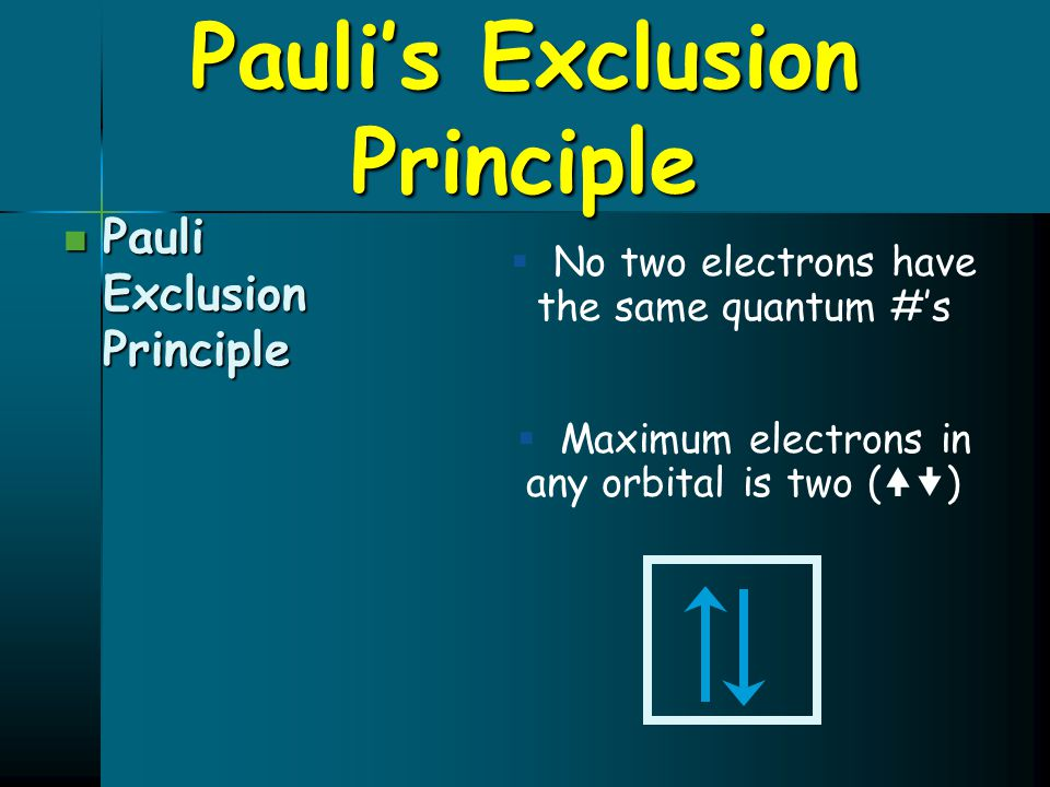 Pauli's Exclusion Principle Pauli Exclusion Principle Pauli Exclusion Principle  No two electrons have the same quantum #'s  Maximum electrons in an