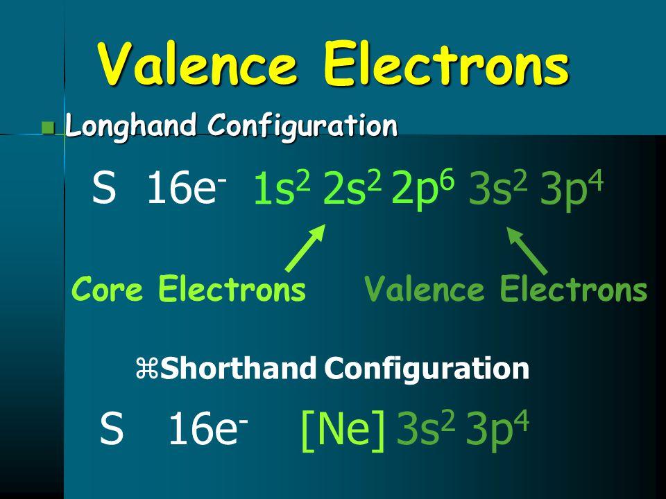 zShorthand Configuration S 16e - Valence Electrons Core Electrons S16e - [Ne] 3s 2 3p 4 1s 2 2s 2 2p 6 3s 2 3p 4 Valence Electrons Longhand Configurat