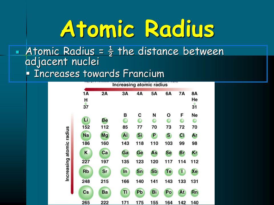 Atomic Radius  Atomic Radius = ½ the distance between adjacent nuclei  Increases towards Francium