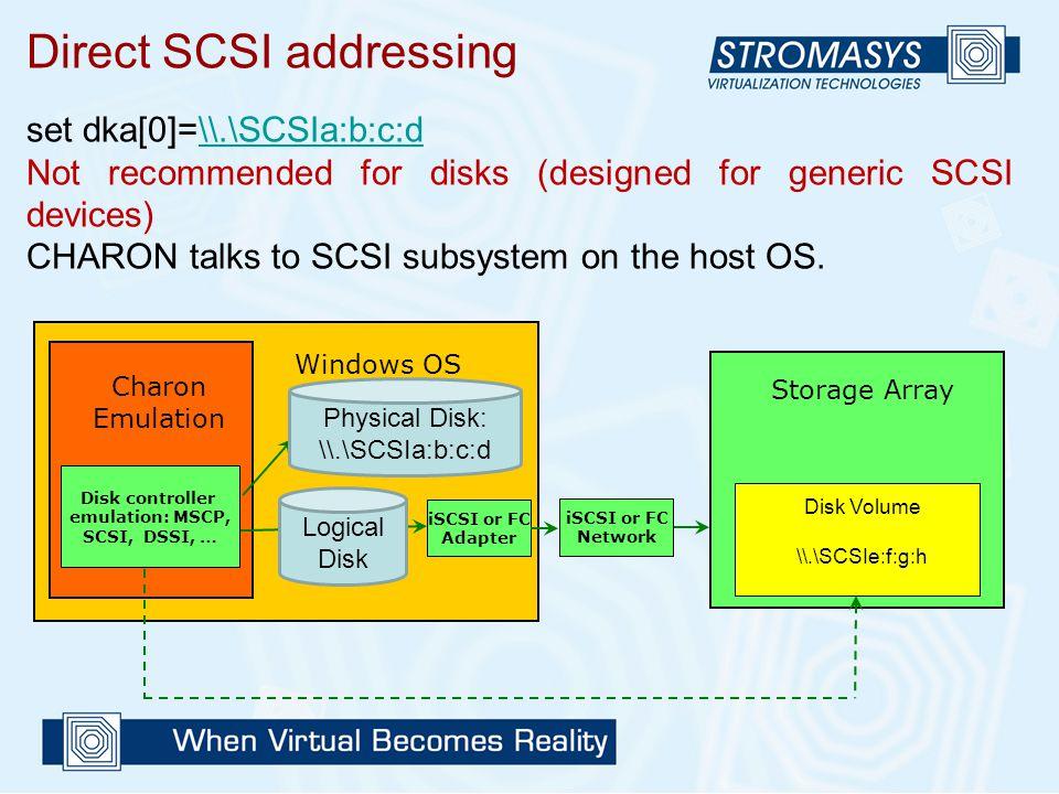 iSCSI or FC Network Storage Array Disk Volume \\.\SCSIe:f:g:h Windows OS iSCSI or FC Adapter Charon Emulation Direct SCSI addressing set dka[0]=\\.\SC