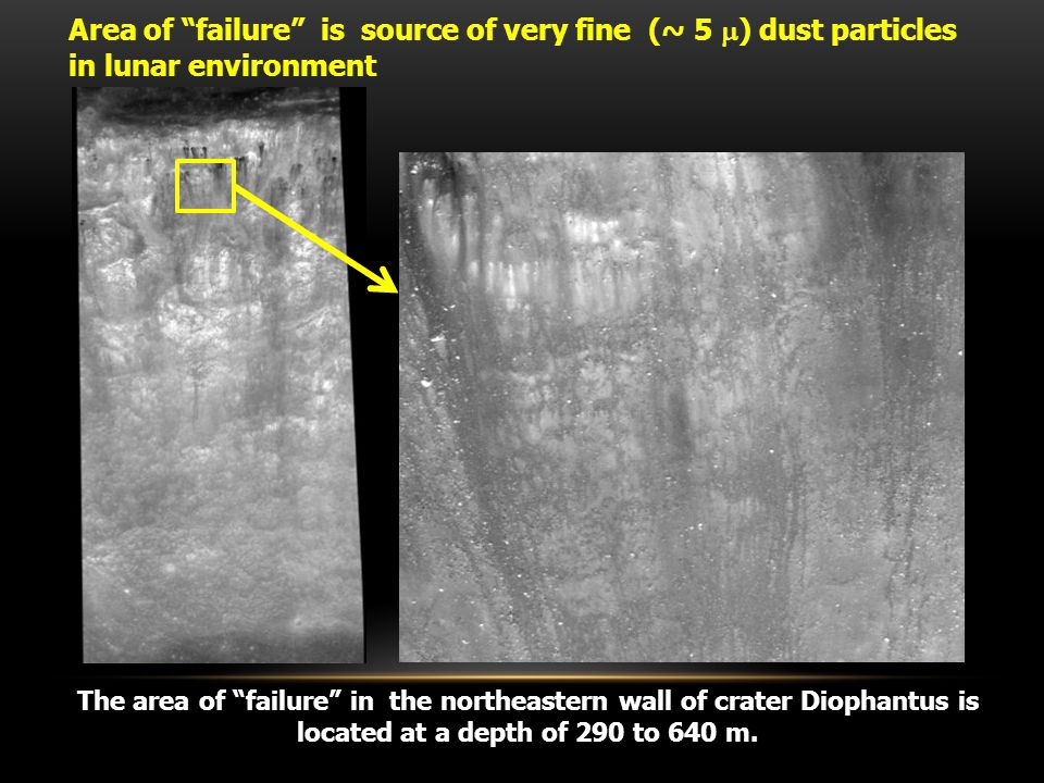The area of failure in the northeastern wall of crater Diophantus is located at a depth of 290 to 640 m.
