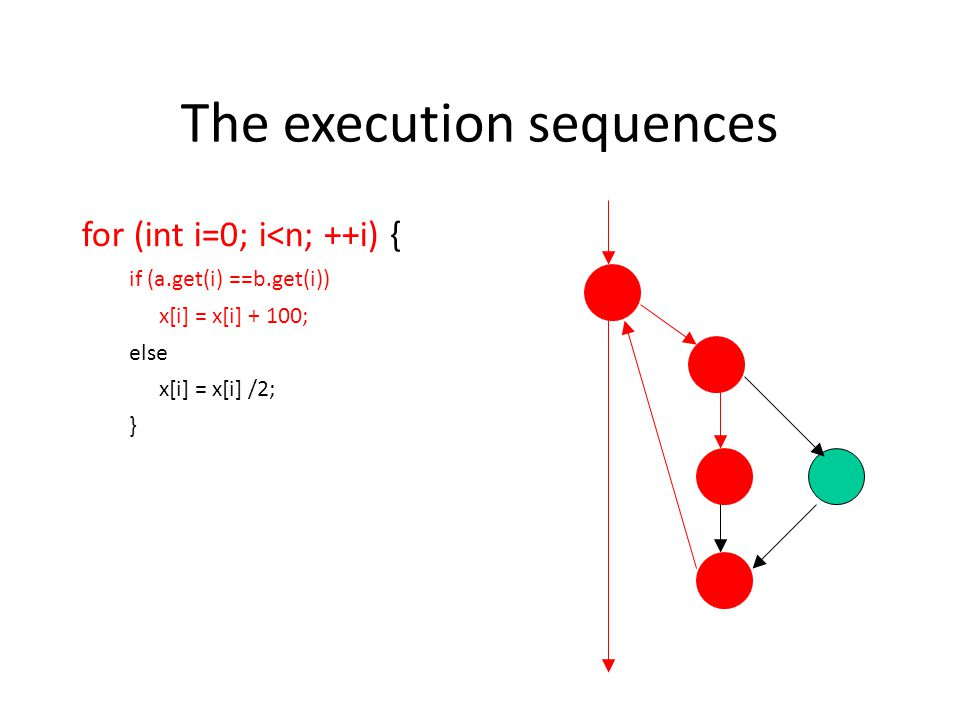 The execution sequences for (int i=0; i<n; ++i) { if (a.get(i) ==b.get(i)) x[i] = x[i] + 100; else x[i] = x[i] /2; }