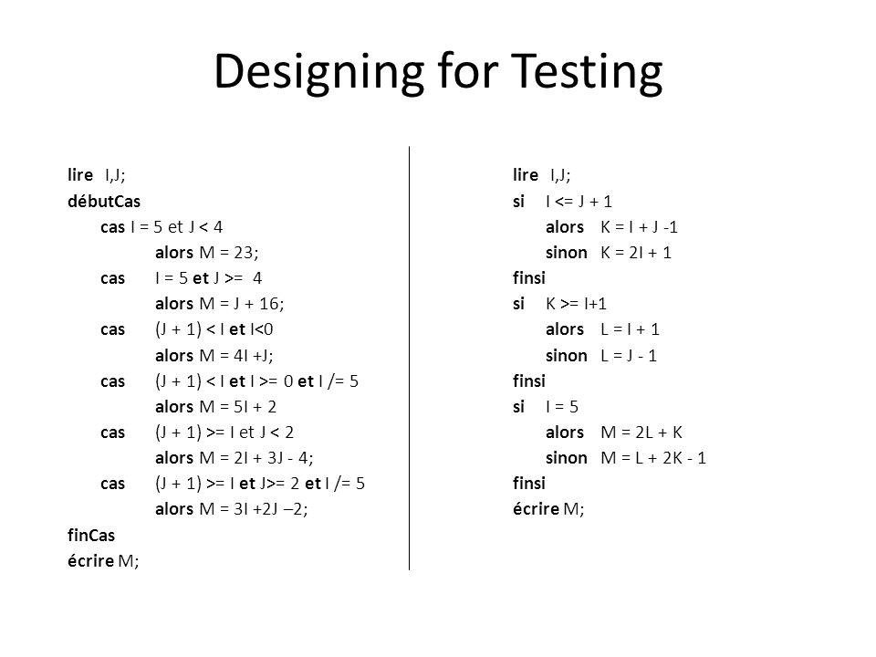 Designing for Testing lire I,J; débutCas cas I = 5 et J < 4 alors M = 23; cas I = 5 et J >= 4 alors M = J + 16; cas (J + 1) < I et I<0 alors M = 4I +J; cas (J + 1) = 0 et I /= 5 alors M = 5I + 2 cas (J + 1) >= I et J < 2 alors M = 2I + 3J - 4; cas (J + 1) >= I et J>= 2 et I /= 5 alors M = 3I +2J –2; finCas écrire M; lire I,J; si I <= J + 1 alorsK = I + J -1 sinonK = 2I + 1 finsi si K >= I+1 alorsL = I + 1 sinonL = J - 1 finsi si I = 5 alors M = 2L + K sinonM = L + 2K - 1 finsi écrire M;