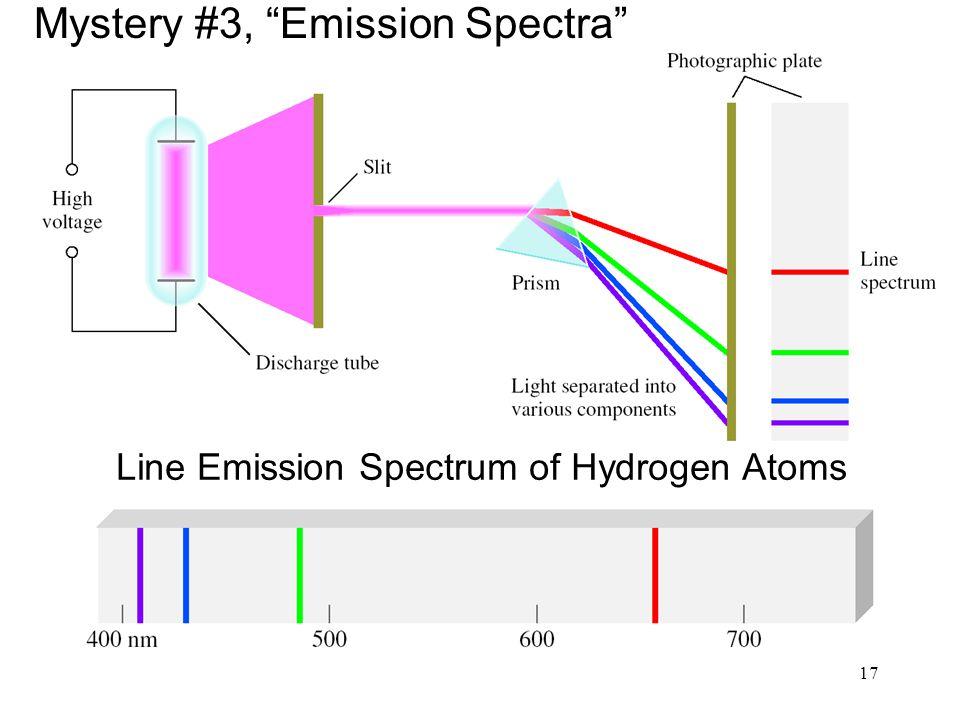 17 Line Emission Spectrum of Hydrogen Atoms Mystery #3, Emission Spectra