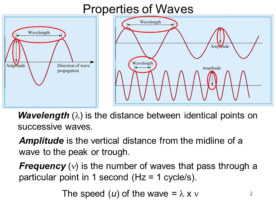 2 Properties of Waves Wavelength ( ) is the distance between identical points on successive waves.