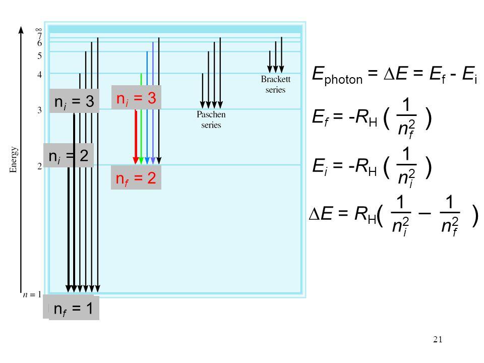 21 E photon =  E = E f - E i E f = -R H ( ) 1 n2n2 f E i = -R H ( ) 1 n2n2 i i f  E = R H ( ) 1 n2n2 1 n2n2 n f = 1 n i = 2 n f = 1 n i = 3 n f = 2 n i = 3
